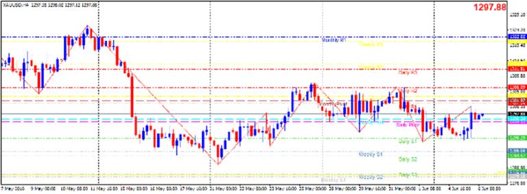 Cập nhật tin tức thị trường vàng hàng ngày cùng FXPRO - Page 9 Vyong_10