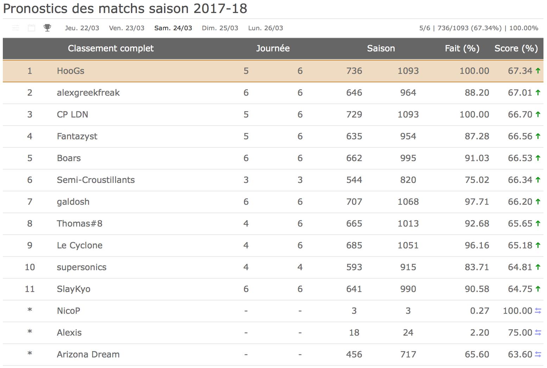 Pronostics des matchs saison 2018-19 Captur12