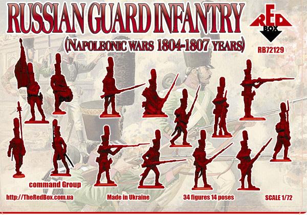 Grenadiers de la Garde Russe en 1804 1807 7edc6b10