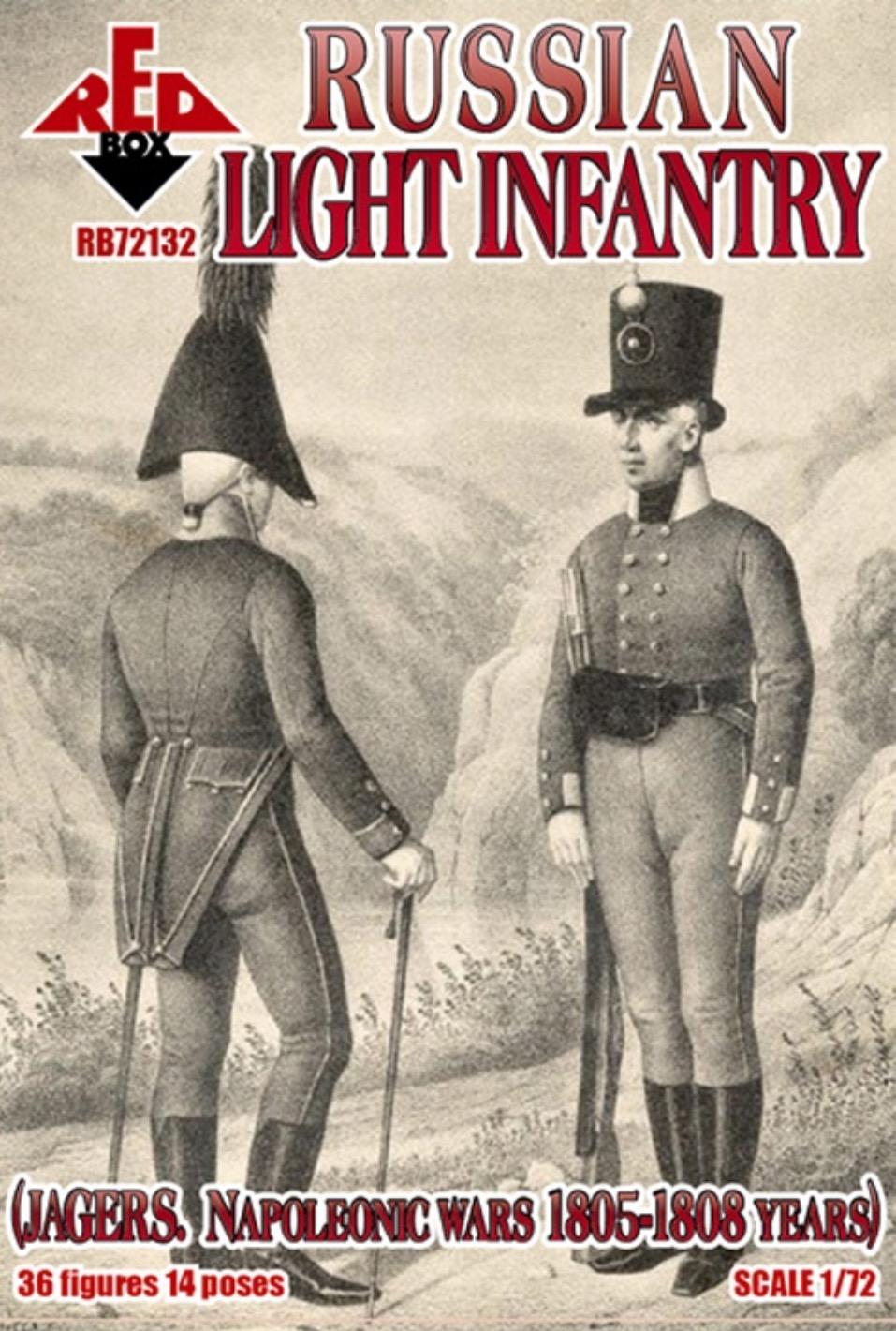 Chasseurs Russes en 1804 1807 Image78