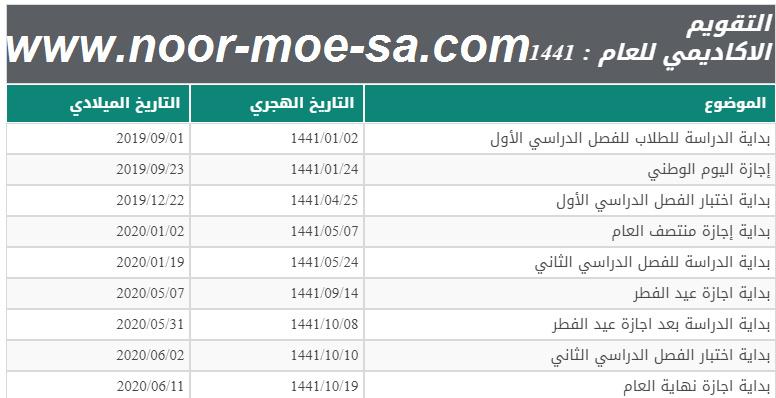 التقويم الدراسي فى السعودية 1442 مواعيد اجازة الفصل الدراسي الاول Noor_b10
