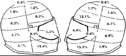 Which helmet is the lesser of two evils? Screen10
