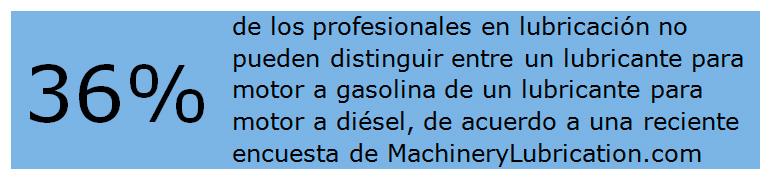 Lubricantes 5W-30 y 5w-40 diferencias....Entiendes las diferencias entre los aceites para Motor ? 36-por10