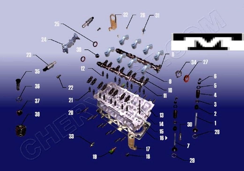 Como resolver el fallo de la guía de las válvulas de Chery 481fdj10