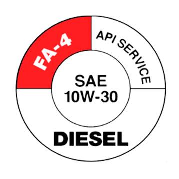 Lubricantes 5W-30 y 5w-40 diferencias....Entiendes las diferencias entre los aceites para Motor ? Fa-410