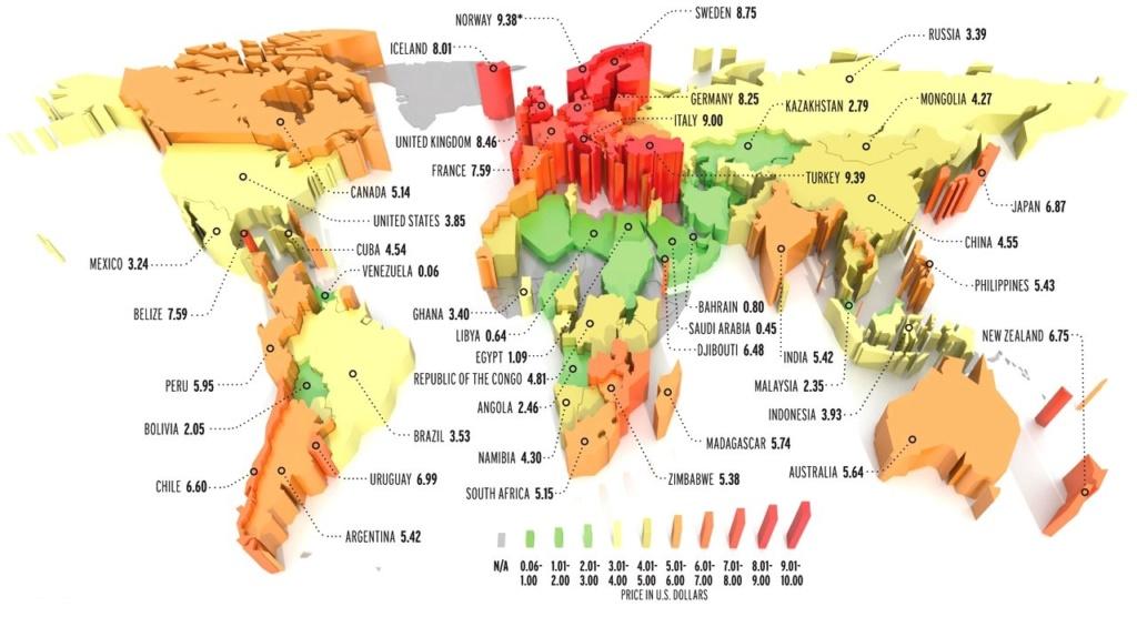 Precio de las gasolinas  Pricep11