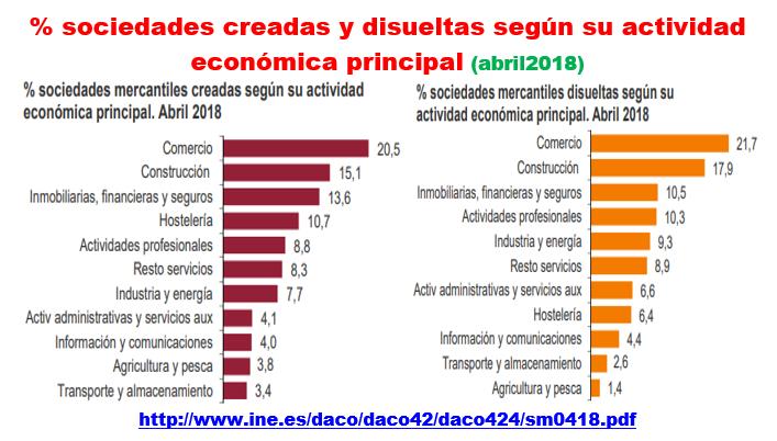 Estructura Económica 2 - Página 7 0210