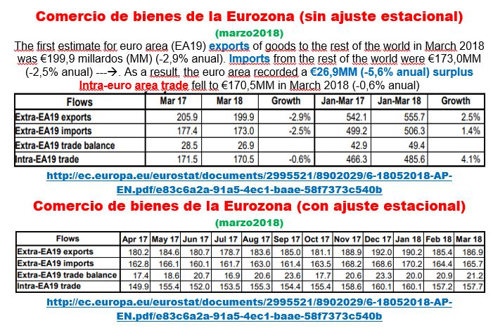 Estructura Económica 2 - Página 7 Eurozo11