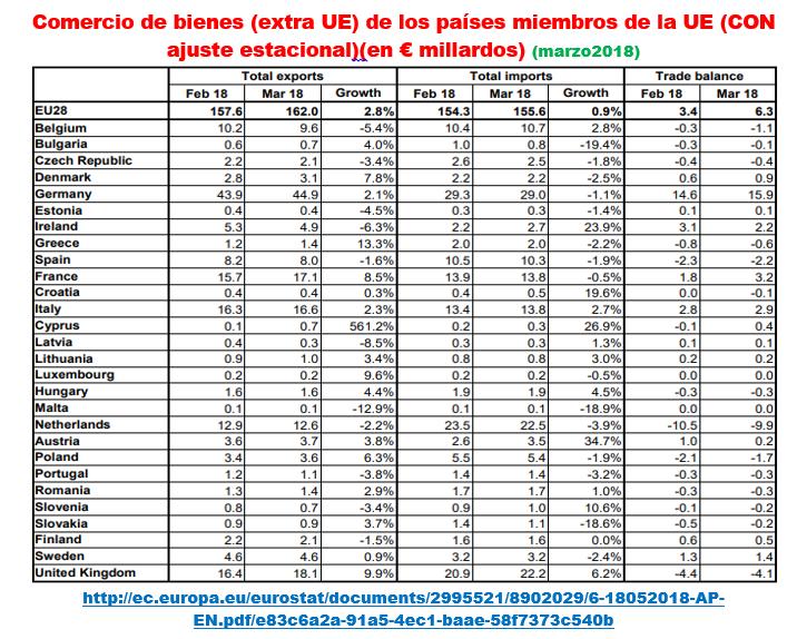 Estructura Económica 2 - Página 7 Eurozo13