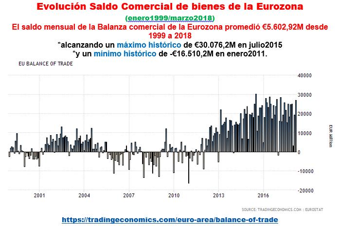 Estructura Económica 2 - Página 7 Eurozo15