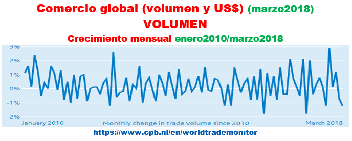 Estructura Económica 2 - Página 6 Global10