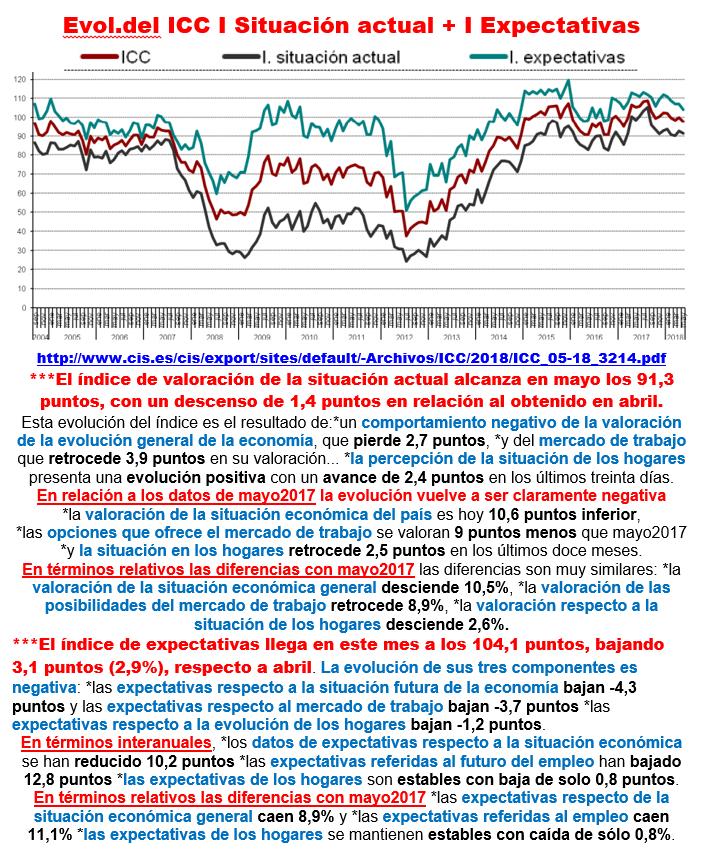Estructura Económica 2 - Página 7 Icc_de11