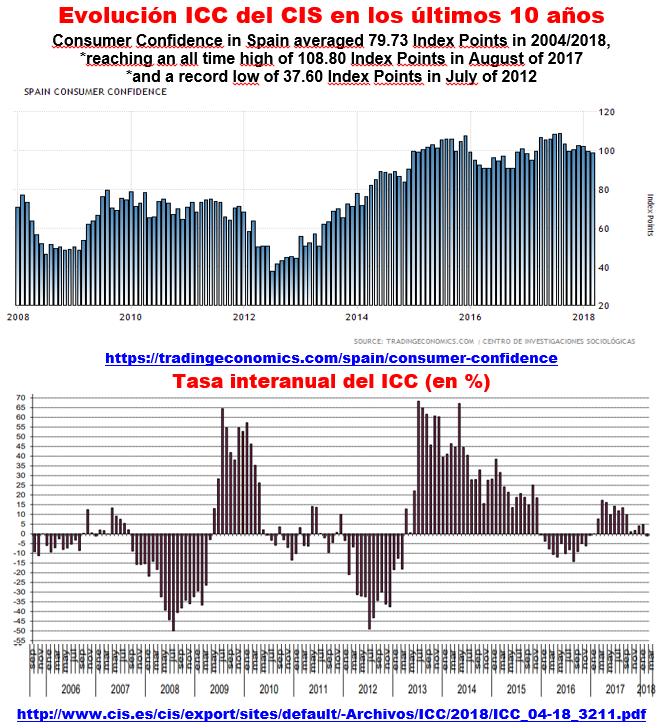 Estructura Económica 2 - Página 7 Icc_de12
