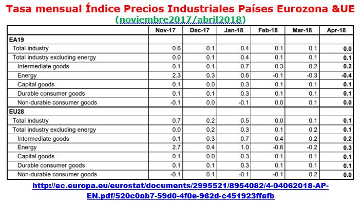Estructura Económica 2 - Página 7 Ipri_u10