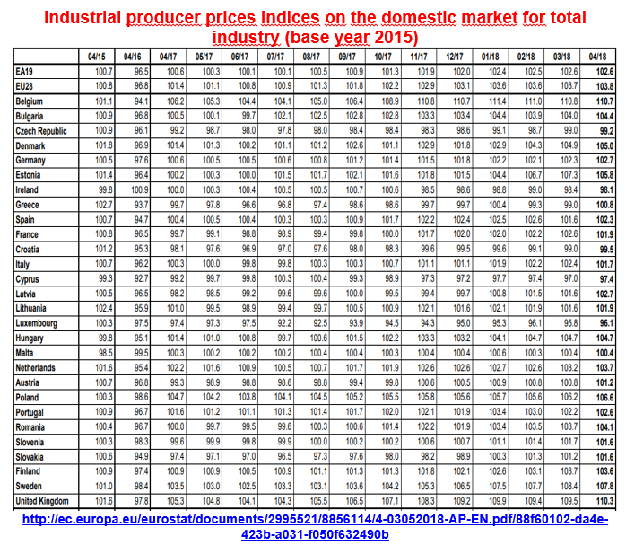 Estructura Económica 2 - Página 7 Ipri_u12