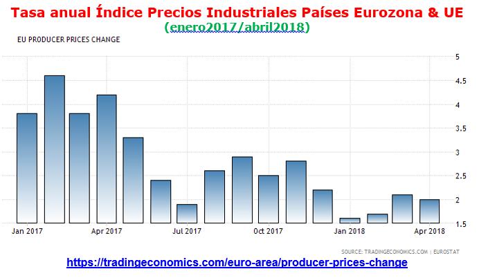 Estructura Económica 2 - Página 7 Ipri_u13