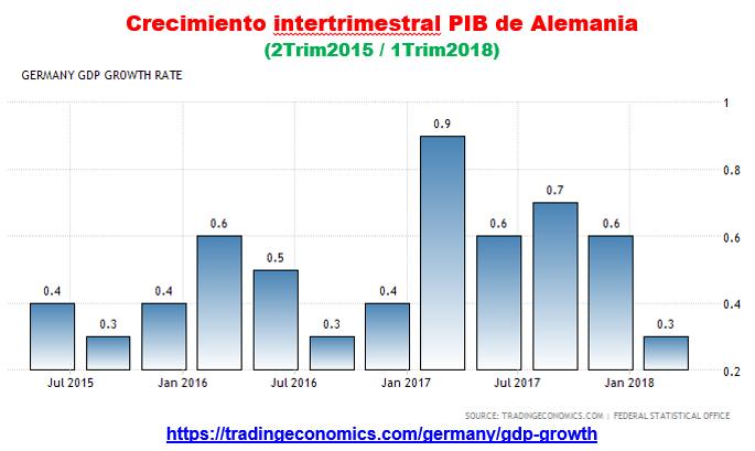 Estructura Económica 2 - Página 7 Pib2_d11