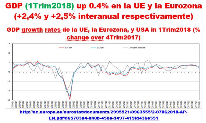 Estructura Económica 2 - Página 7 Pib_eu10