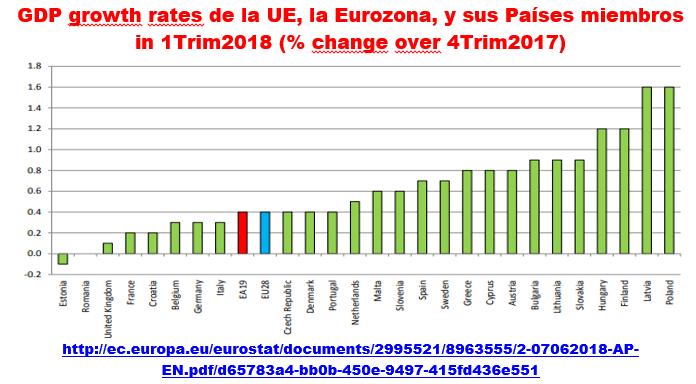 Estructura Económica 2 - Página 7 Pib_eu11