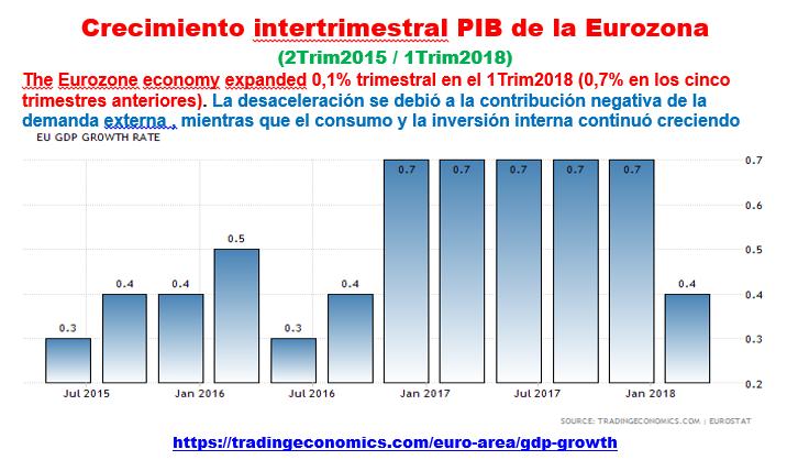 Estructura Económica 2 - Página 7 Pib_eu14
