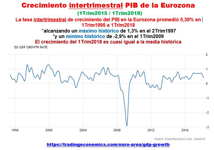 Estructura Económica 2 - Página 7 Pib_eu15