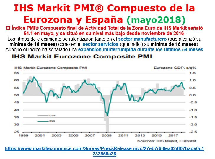 Estructura Económica 2 - Página 7 Pmi_co15