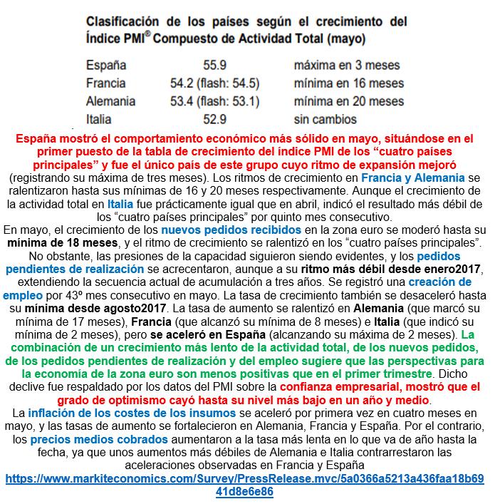 Estructura Económica 2 - Página 7 Pmi_co16