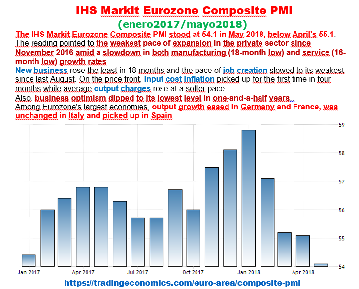 Estructura Económica 2 - Página 7 Pmi_co19