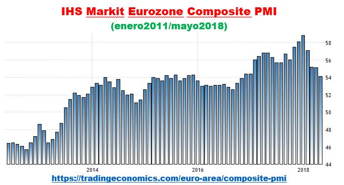 Estructura Económica 2 - Página 7 Pmi_co20