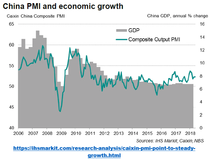 Estructura Económica 2 - Página 7 Pmi_co21