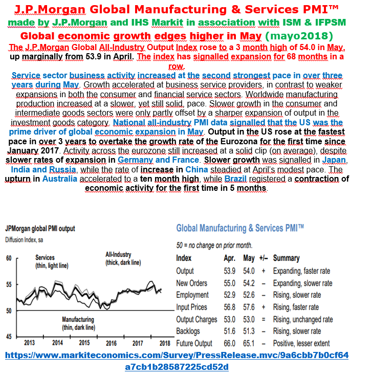 Estructura Económica 2 - Página 7 Pmi_co28