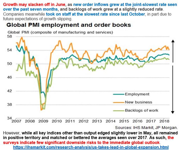Estructura Económica 2 - Página 7 Pmi_co31