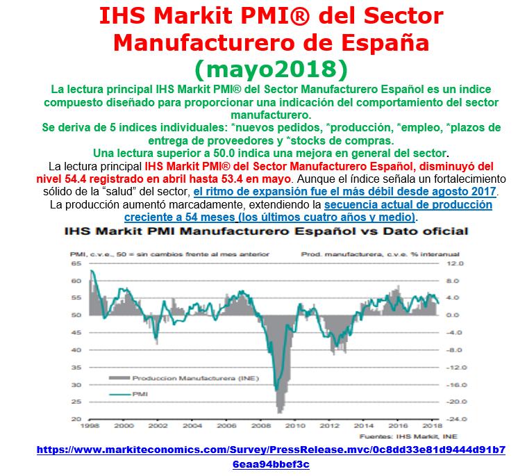Estructura Económica 2 - Página 6 Pmi_ma10