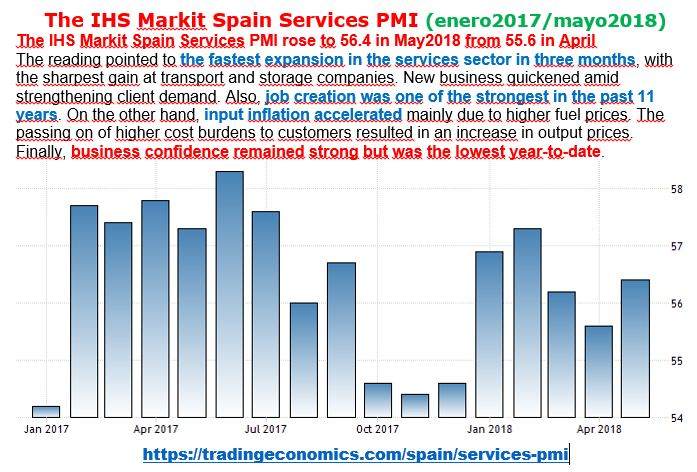 Estructura Económica 2 - Página 6 Pmi_ma12