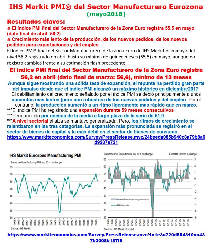 Estructura Económica 2 - Página 6 Pmi_ma14