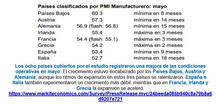 Estructura Económica 2 - Página 6 Pmi_ma15