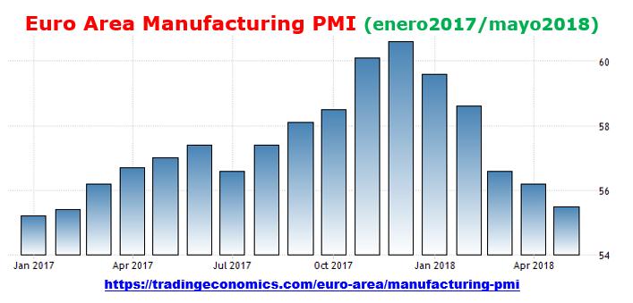 Estructura Económica 2 - Página 6 Pmi_ma17
