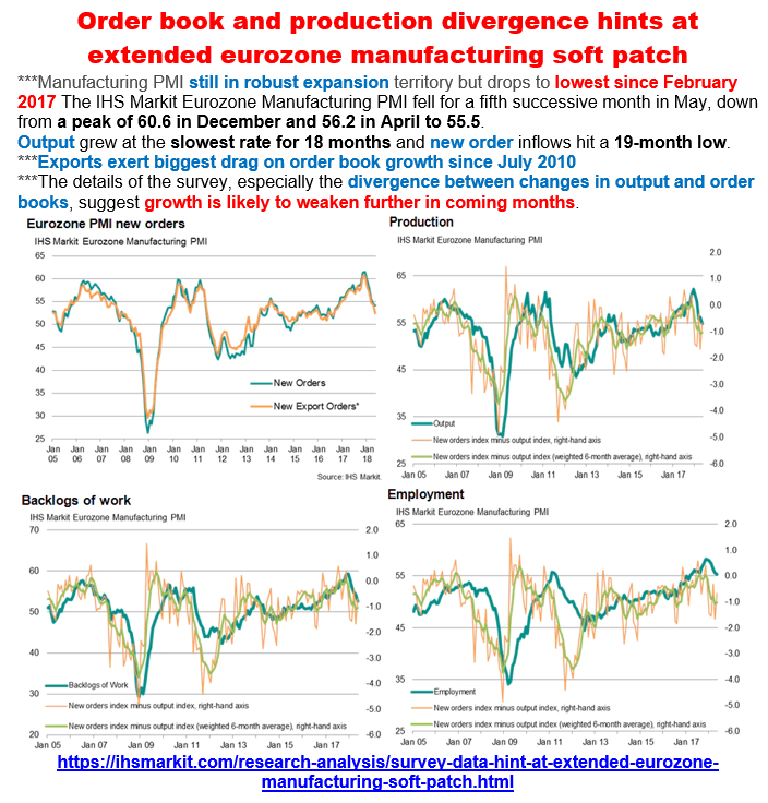Estructura Económica 2 - Página 6 Pmi_ma19