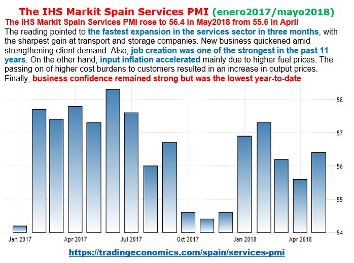 Estructura Económica 2 - Página 6 Pmi_se12