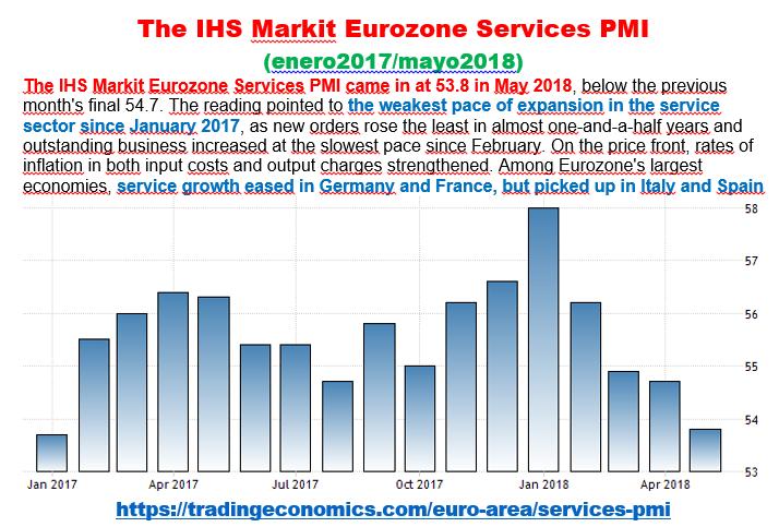 Estructura Económica 2 - Página 6 Pmi_se15