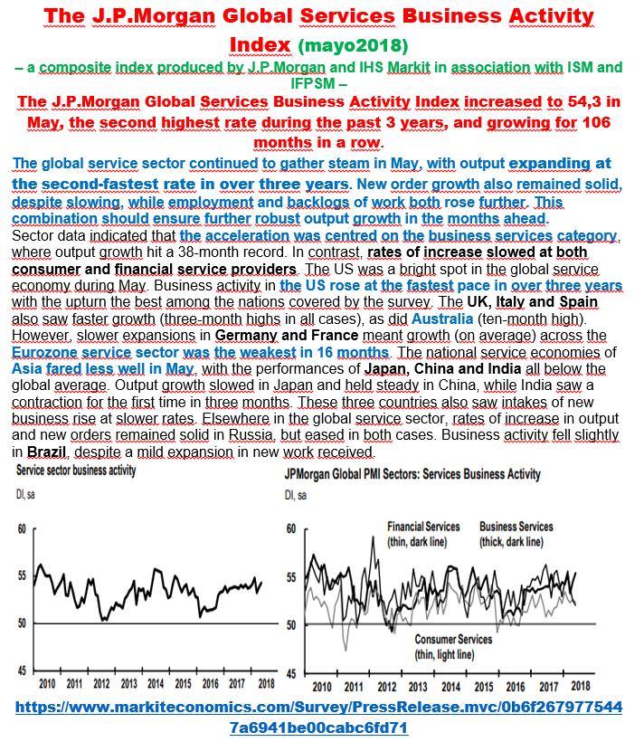 Estructura Económica 2 - Página 6 Pmi_se17