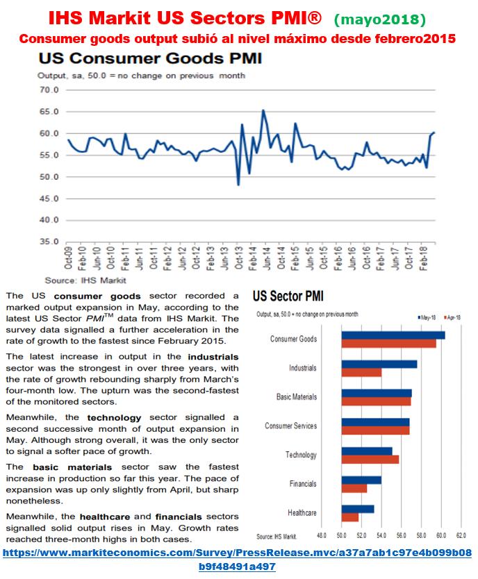 Estructura Económica 2 - Página 7 Pmi_se20