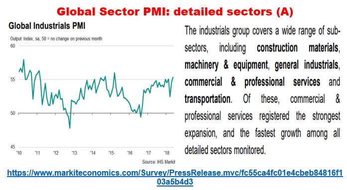 Estructura Económica 2 - Página 7 Pmi_se22