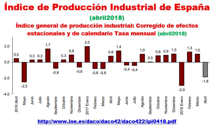 Estructura Económica 2 - Página 7 Prod_e10