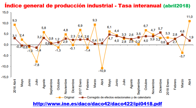 Estructura Económica 2 - Página 7 Prod_e12