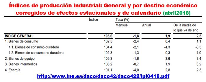 Estructura Económica 2 - Página 7 Prod_e14