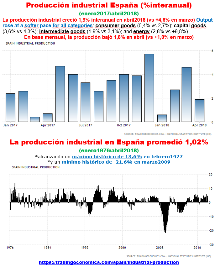 Estructura Económica 2 - Página 7 Prod_e17
