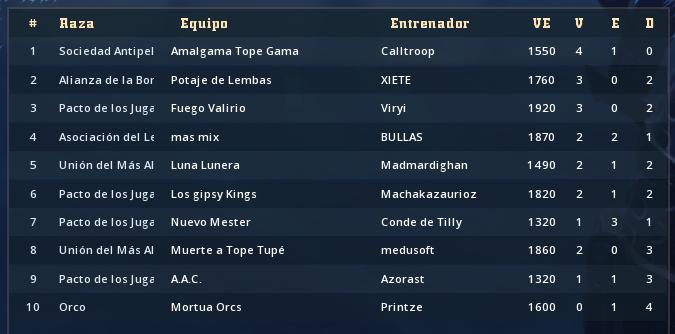 Liga Alianza Mixnotauro 4 - División Cuerno de Oro / Jornada 5 - hasta el domingo 23 de Febrero Clasif41
