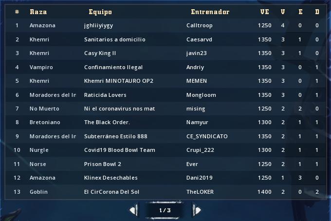 REY DE TOSES - Clasificación de los Torneos de Cuarentena Clasif52