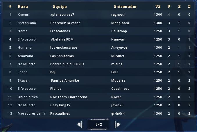 REY DE TOSES - Clasificación de los Torneos de Cuarentena Clasif64
